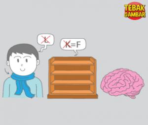 Kunci Jawaban Tebak Gambar Level 49 Lengkap dengan Gambar (syaraf otak)